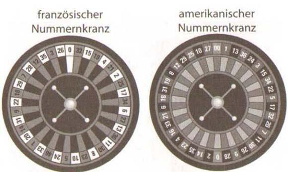 Die Roulette dreht sich für Sie im Kasino10