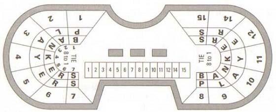 Baccarat formell – hohe Einsätze, potente Spieler - gute Kasinospiele13