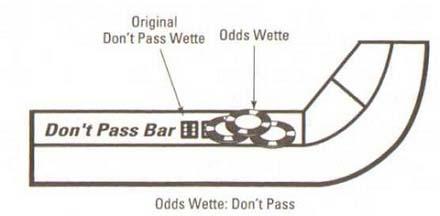 Die Odds-Wette - Würfel Strategien im Kasino8