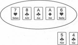 Das Lesen einer Hand beim Texas Holdem 4