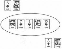 Das Lesen einer Hand beim Texas Holdem 5