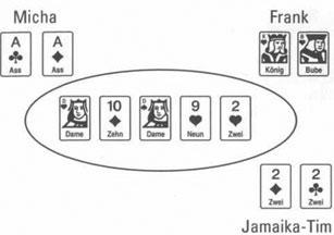 Das Lesen einer Hand beim Texas Holdem 7