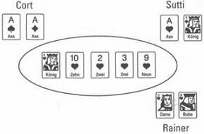 Das Austeilen der Karten im Texas Holdem - alles darüber 9