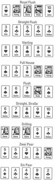 Texas Holdem Rangabstufungen - detailliertere Information 1