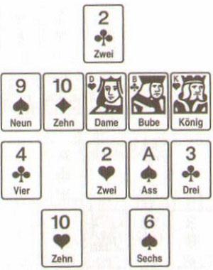 Die Patience im Poker ist Ihre Waffe - detailliertere Information11