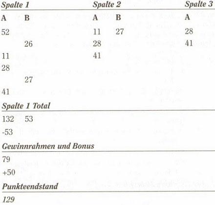Gin Romme, den Gegner niederschmettern - hilfreiche Information23