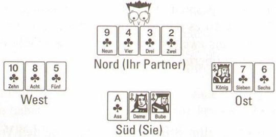 Grundlagen der Whist-Strategie - gute Kartenspiele25