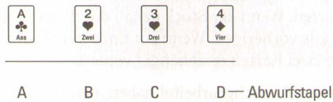 Das kalkulierte Risiko in den Kartenspielen - hilfreiche Information5