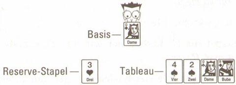 Das kalkulierte Risiko in den Kartenspielen - hilfreiche Information6