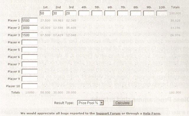 ICM Calculator richtig anwenden27