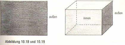 Die Magie der vierten Dimension161
