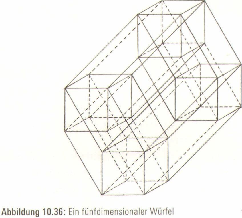 =Die Magie der vierten Dimension175