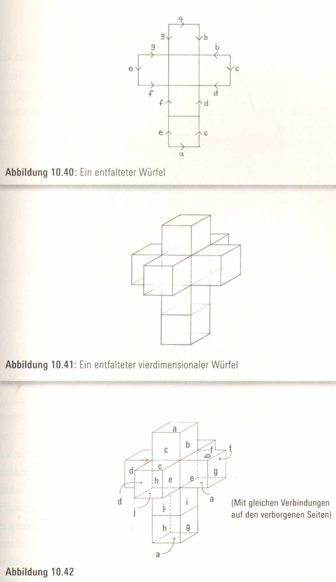 Die Magie der vierten Dimension179