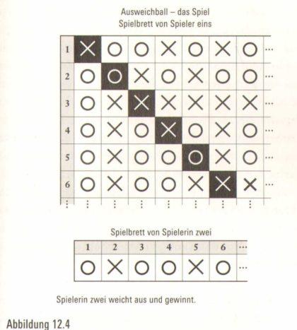 Eine Reise über die Unendlichkeit hinaus - Lotto und Glücksspiele Tipps196