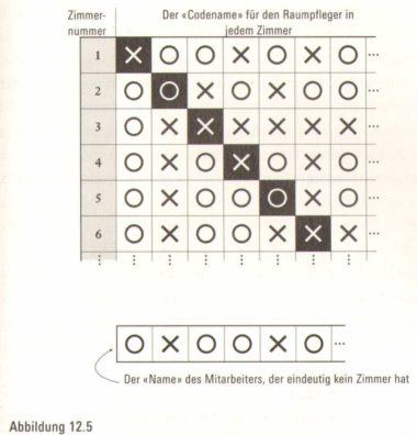 Eine Reise über die Unendlichkeit hinaus - Lotto und Glücksspiele Tipps197