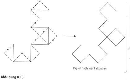 Von der Papierfaltung zu Computern und flammenden Fraktalen94