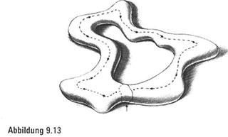 Irrungen und Wirrungen in einem gestaltlosen Universum111