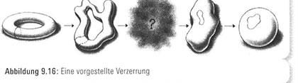 Irrungen und Wirrungen in einem gestaltlosen Universum113