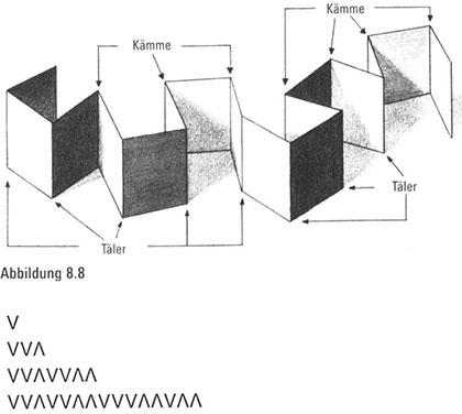 Von der Papierfaltung zu Computern und flammenden Fraktalen88