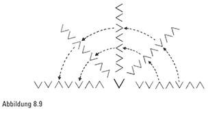 Von der Papierfaltung zu Computern und flammenden Fraktalen89