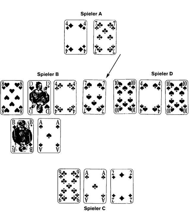Farbenjagd und Hexenjagd Spielkarten und Spielverlauf102