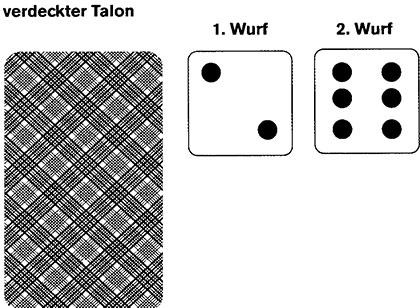 Kartenjagd und Kartenwürfeln Spielkarten und Spielverlauf111