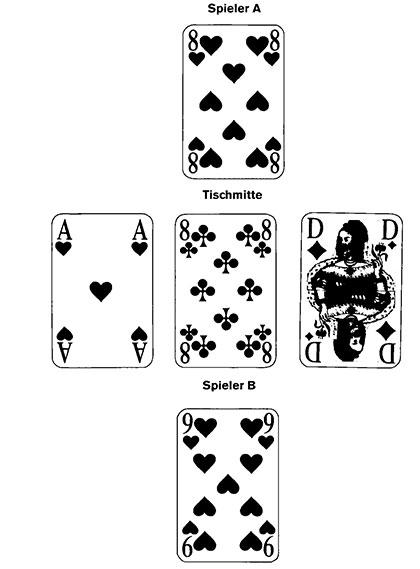 Schlafmütze und Schrum-Schrum Spielkarten und Spielverlauf123