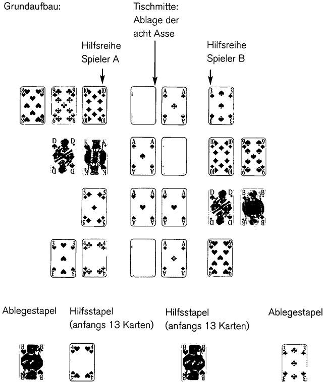 Russische Patience und Streitpatience Spielkarten und Spielverlauf147