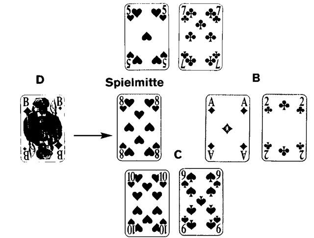 Bassadewitz Spielkarten und Spielverlauf 7