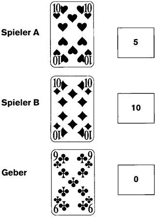 Bettelmann und Bierdeckel Spielkarten und Spielverlauf 96
