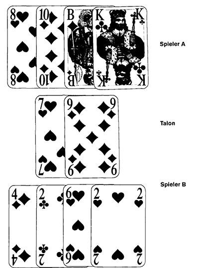 Stress und Trippeln Spielkarten und Spielverlauf128