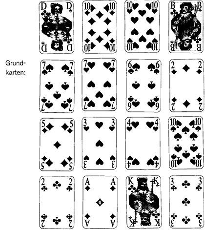 Farbenelf und Große Harfe Spielkarten und Spielverlauf137