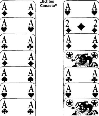 Canasta Spielkarten und Spielverlauf21