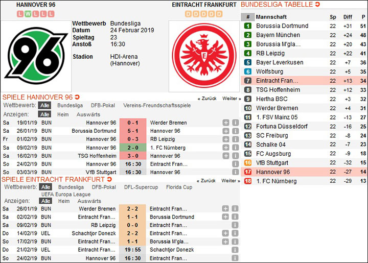 Tipphilfe 1 Bundesliga