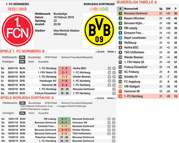 1. Bundesliga Tipphilfe