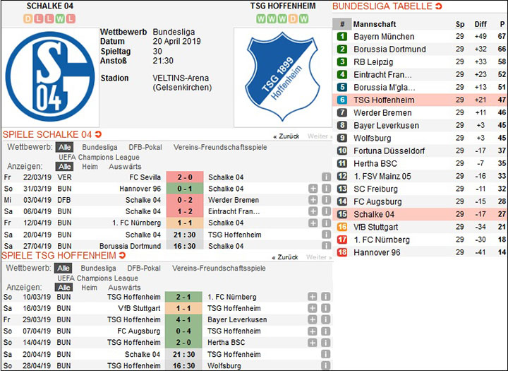 Tipphilfe 1. Bundesliga