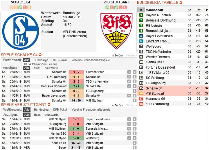 2. Bundesliga Expertentipp